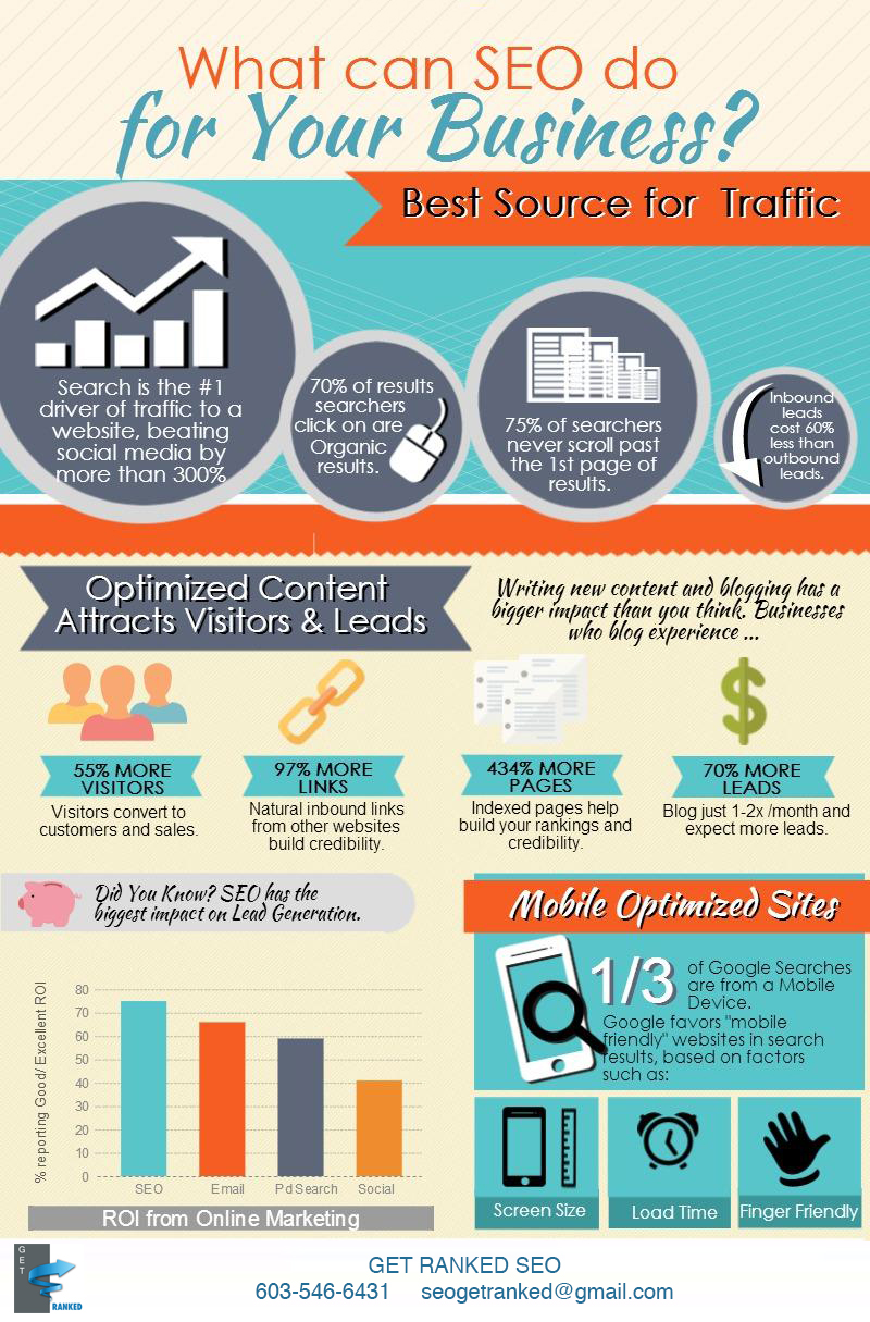 benefits local seo small business infographic