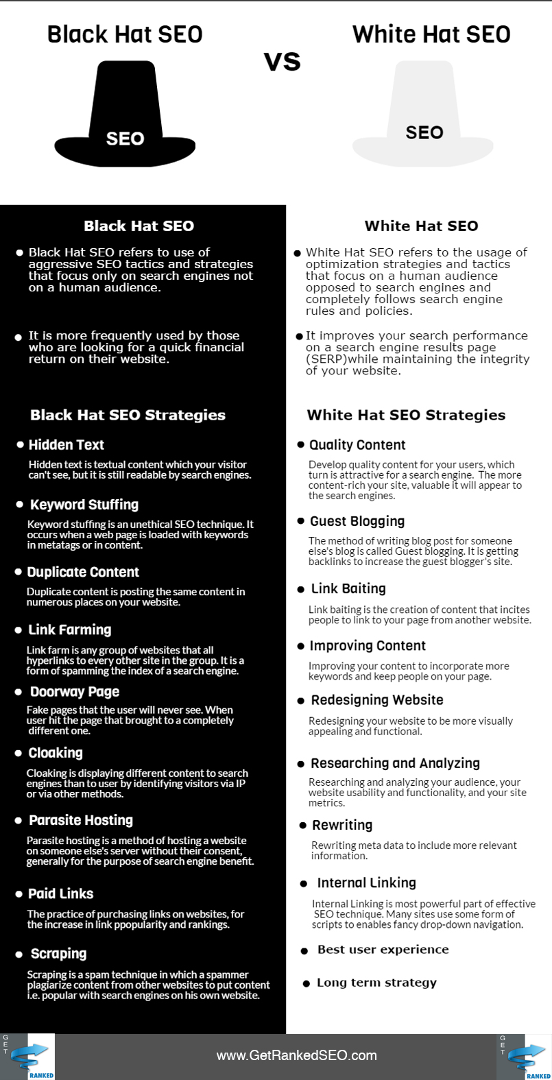 small business local service based black hat white hat seo