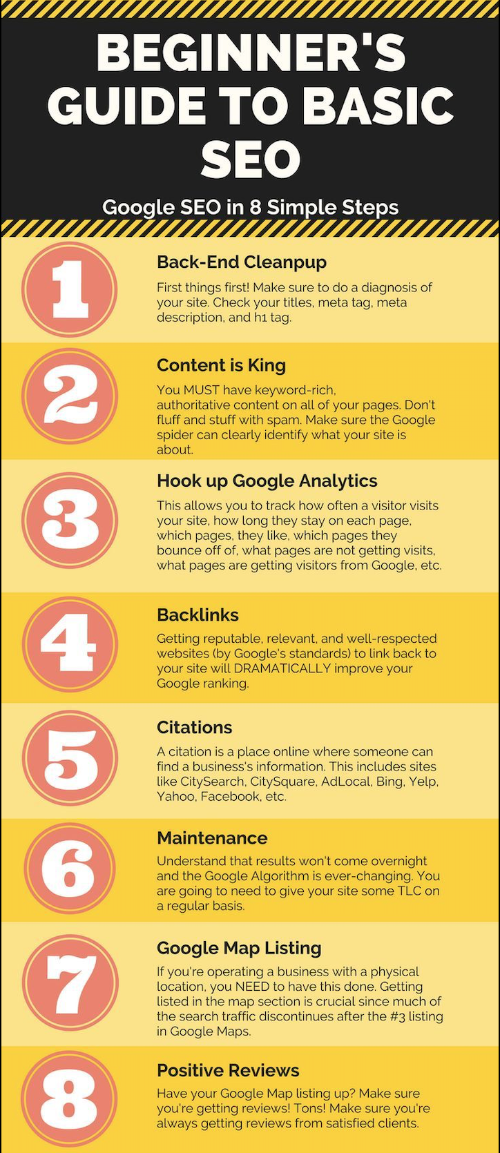 Onpage local small businesses SEO infographic