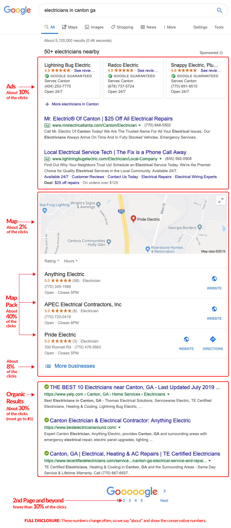 why google map seo for small local businesses